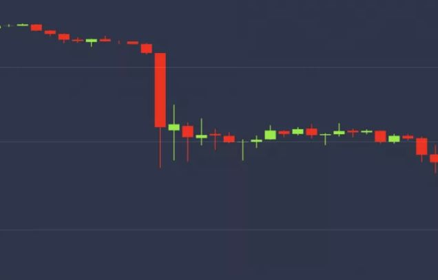 Bitcoin-20200313.JPG